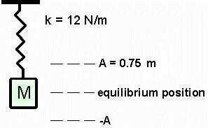 Physics 211 Practice Final Exam